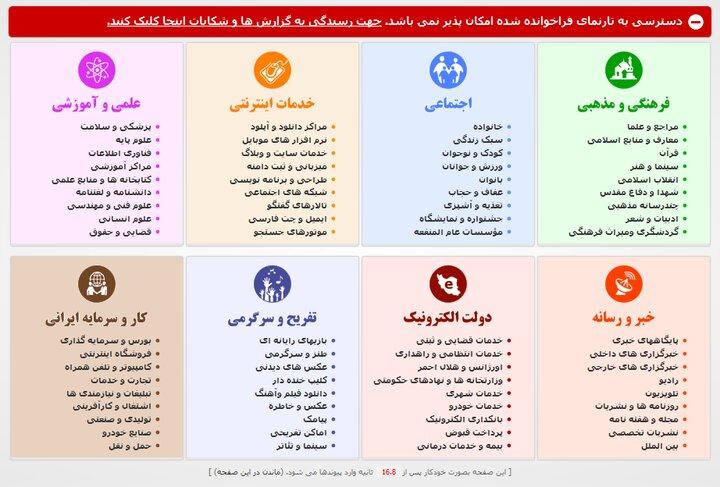 تطبیق ایران با آزادی فضای مجازی