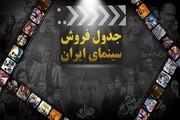 جدول فروش سینمای ایران طی هفته های گذشته