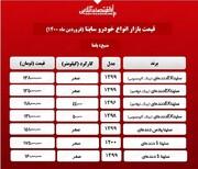 لیست قیمت روز ساینا در تهران + جدول