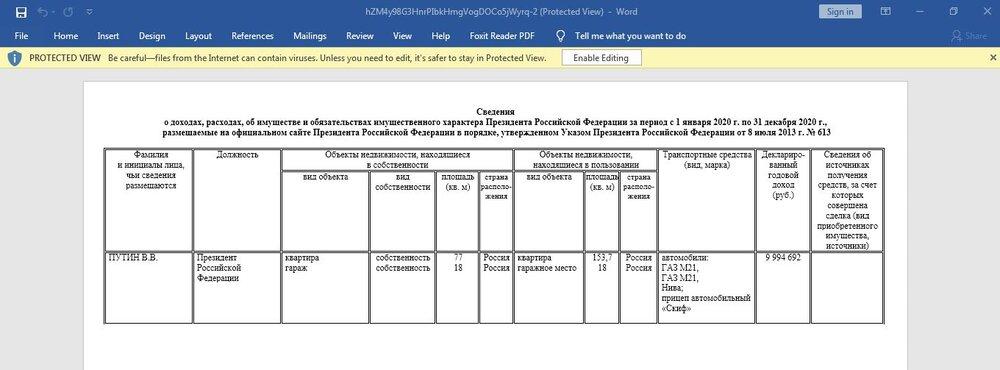 فهرست دارایی های پوتین منتشر شد+عکس