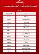 قیمت خودروهای زیر ۲۰۰میلیون بازار تهران