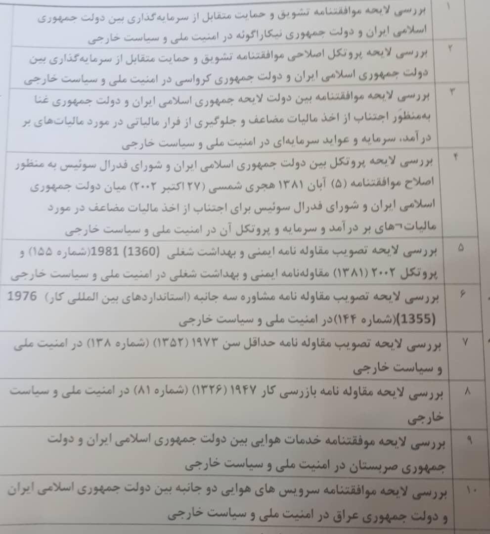 کمیسیون امنیت ملی 10 لایحه را مورد تأیید قرار داد