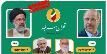 پیشتازی فهرست ائتلاف نیروهای انقلاب در انتخابات شوراها