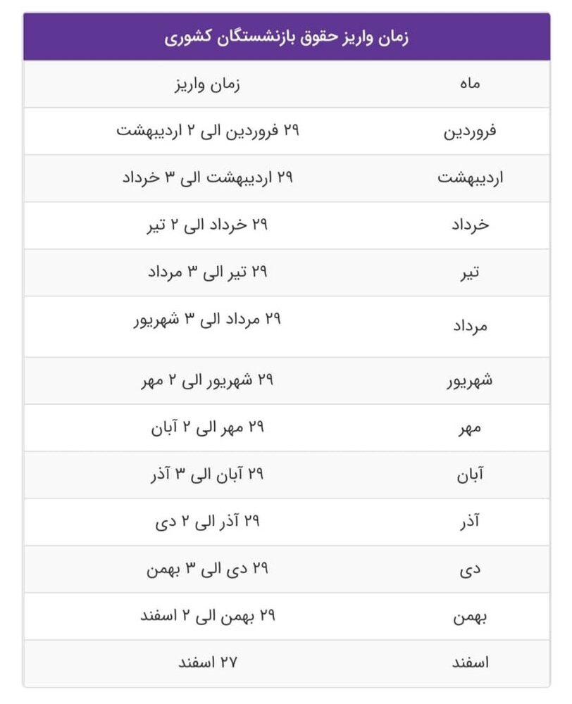 جدول حقوق بازنشسته ها