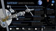 چین اولین ماژول ایستگاه فضایی دائمی در مدار را راه اندازی کرد