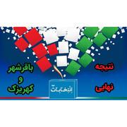 پایان انتظار در انتخابات باقرشهر و کهریزک