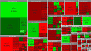 سنگینترین صفهای خرید و فروش سهام در ۲۱ شهریور ماه