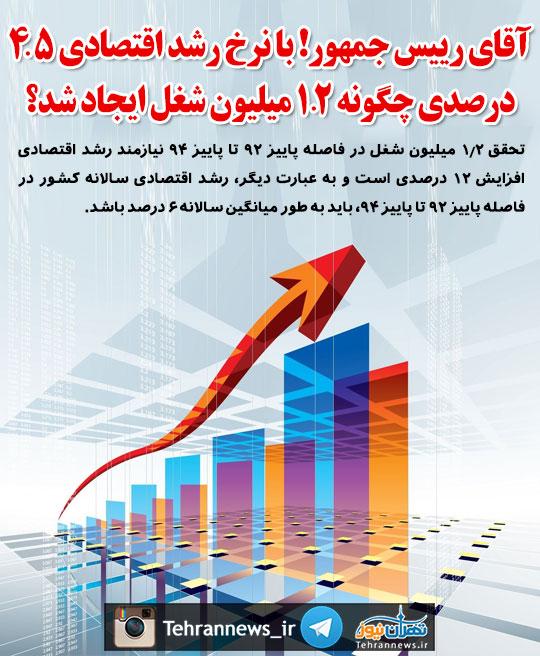 آقای رییس جمهور! با نرخ رشد اقتصادی ۴٫۵ درصدی چگونه ۱٫۲ میلیون شغل ایجاد شد؟