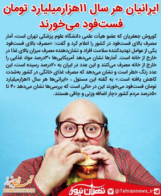 ایرانیان هر سال ۱۱هزارمیلیارد تومان فستفود میخورند