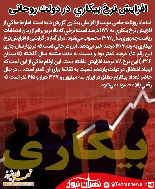 وزیر فرهنگ و ارشاد اسلامی به دغدغه معیشتی بازیگران رسیدگی کند
