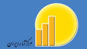 اقتصاد بدون نفت 0.2 درصد در 9  ماه گذشته